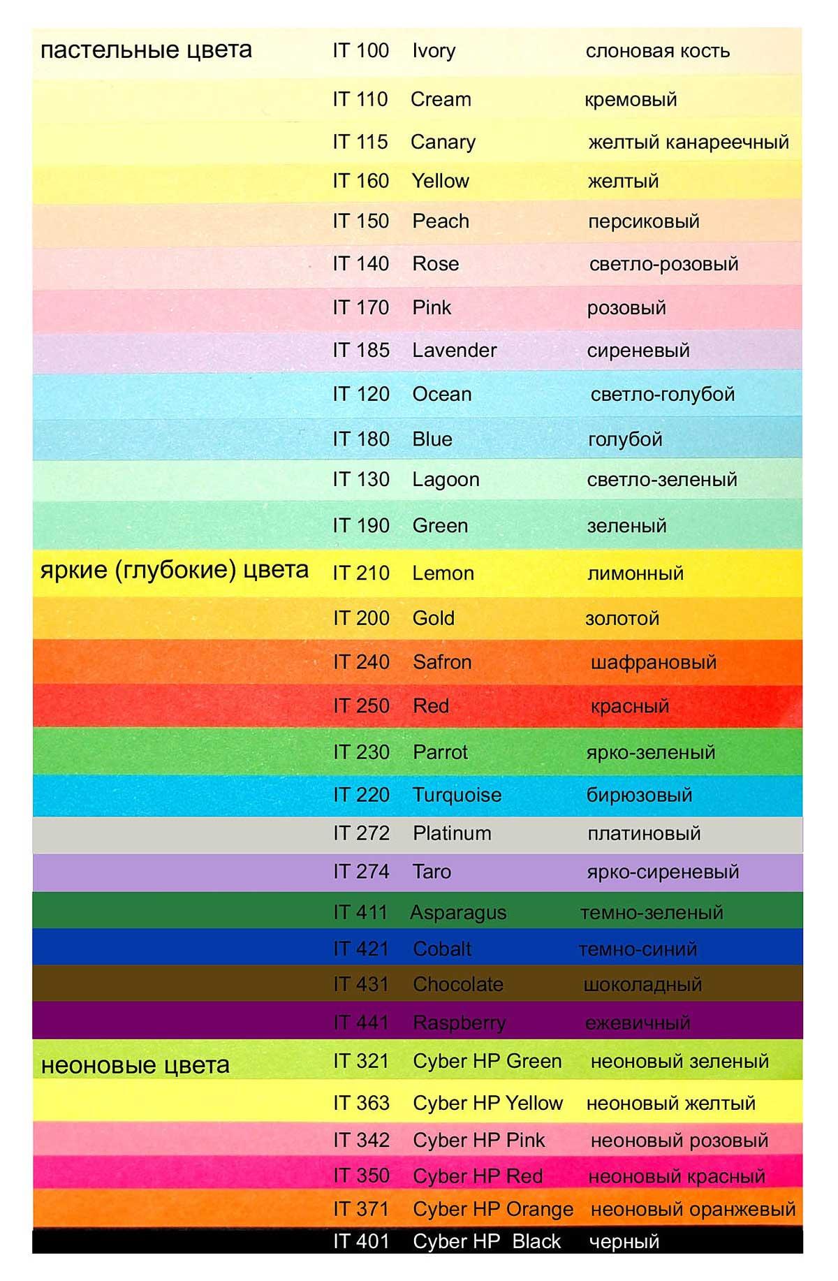 Бумага цветная Color A4 интенсив 160гр./м2. Saffron, 250листов, оранж. Spectra Color - фото 1